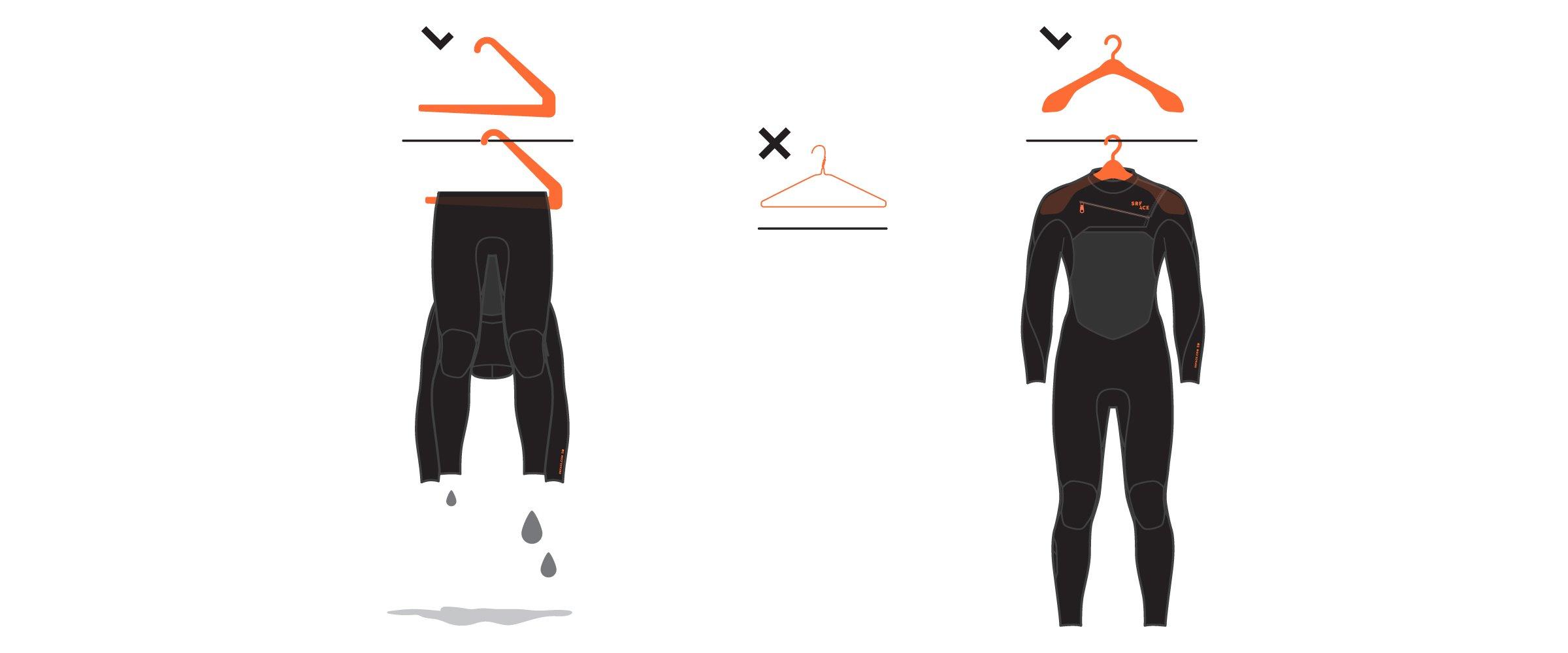 Design for a wetsuit hanger