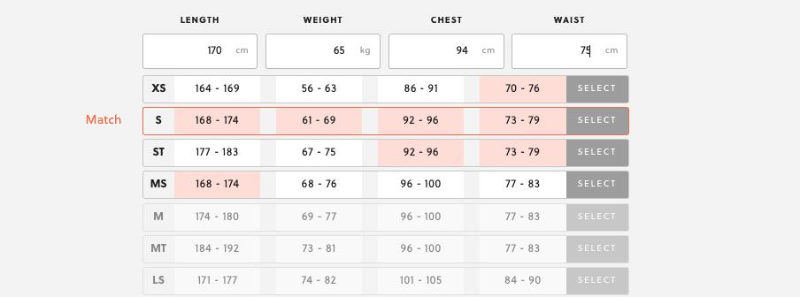 SRFACE wetsuit size finder size chart body sizes